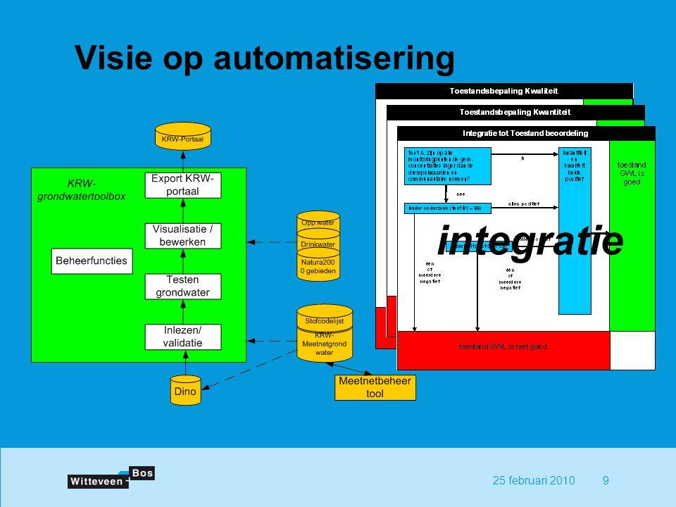 925 februari 2010 Visie op automatisering kwaliteit kwantiteit integratie