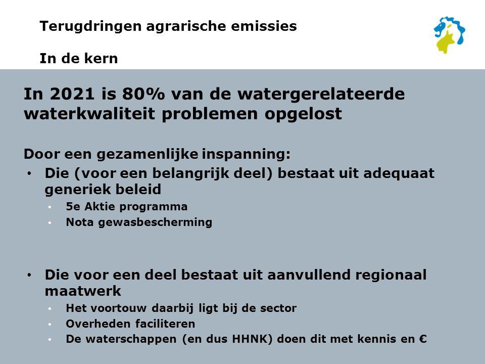 POP 3 is in belangrijke mate kaderstellend voor de bijdrage die overheden kunnen leveren Financieel Voor HHNK is huidig beeld € 2,5 miljoen per jaar waarvan ca.