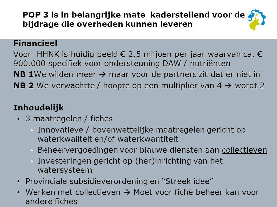 POP 3 is in belangrijke mate kaderstellend voor de bijdrage die overheden kunnen leveren Financieel Voor HHNK is huidig beeld € 2,5 miljoen per jaar w