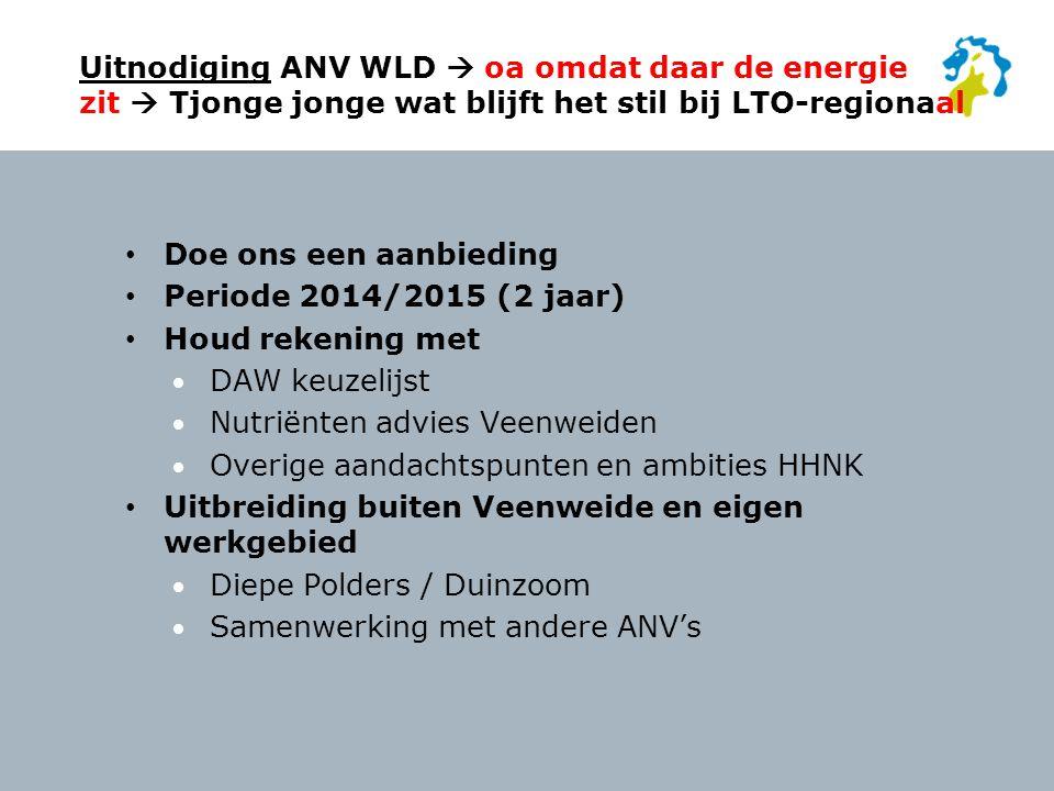 Aanbieding ANV WLD Aanpak erfafspoeling (20 scans) (beter) Verwerken organisch materiaal Aanleg en beheer NVO's ( 5 km) Natuurlijk beheer oevers (160 km) FAB-randen (22 km) Kringlooplandbouw (cursus) Selectieve / tijdelijke peilverhoging (zoeken locaties opp.