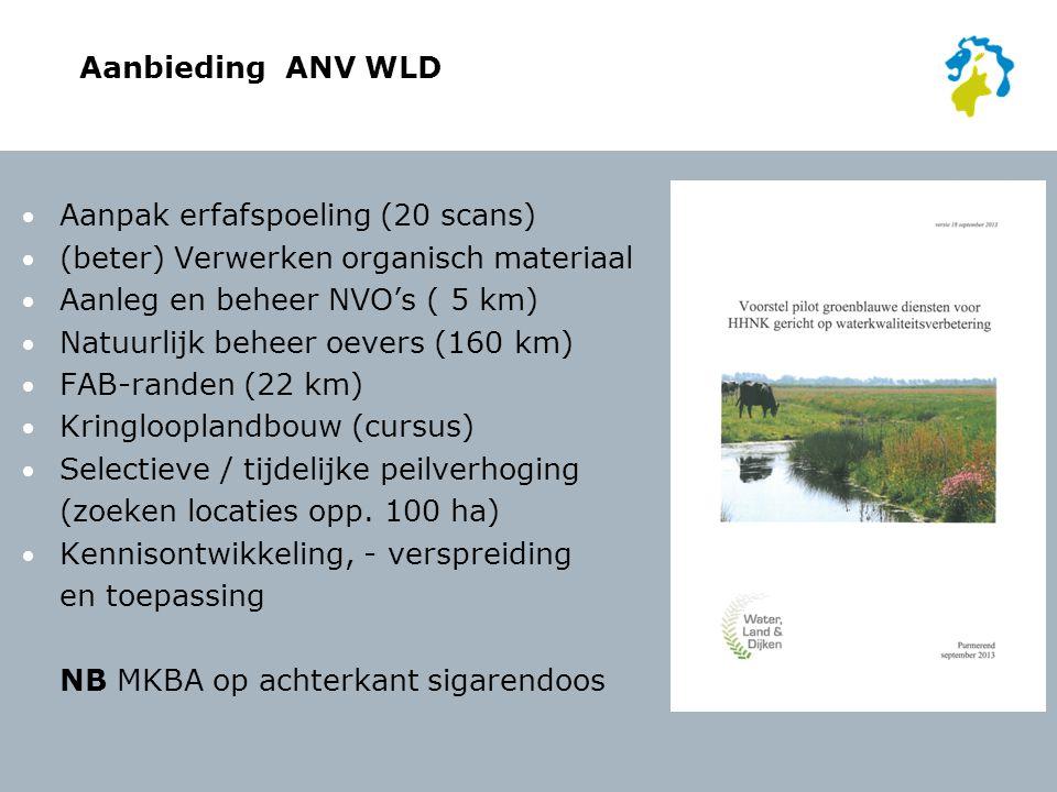Aanbieding ANV WLD Aanpak erfafspoeling (20 scans) (beter) Verwerken organisch materiaal Aanleg en beheer NVO's ( 5 km) Natuurlijk beheer oevers (160