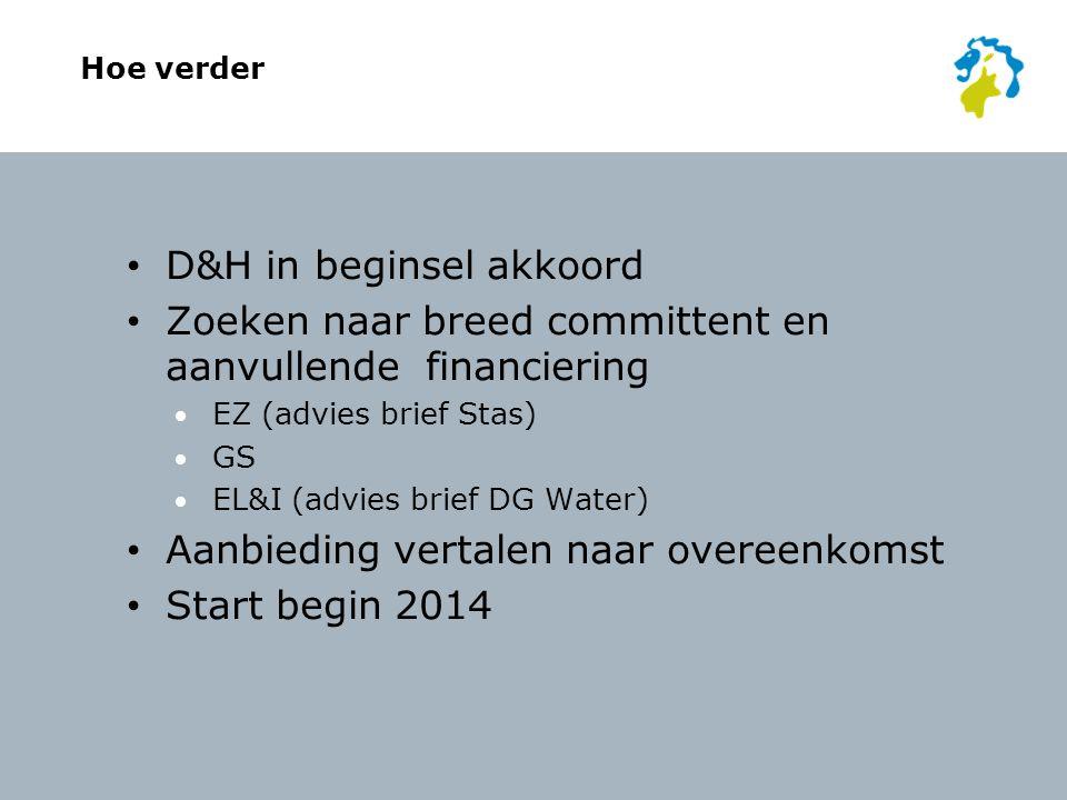 Hoe verder D&H in beginsel akkoord Zoeken naar committent en aanvullende financiering EZ (advies brief Stas) GS EL&I (advies DG Water) Aanbieding vertalen naar overeenkomst Start begin 2014