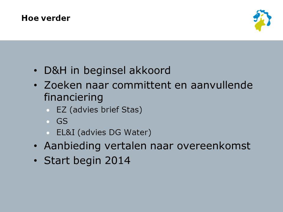 Hoe verder D&H in beginsel akkoord Zoeken naar committent en aanvullende financiering EZ (advies brief Stas) GS EL&I (advies DG Water) Aanbieding vert