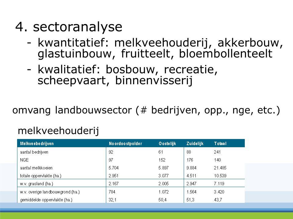-kwantitatief: melkveehouderij, akkerbouw, glastuinbouw, fruitteelt, bloembollenteelt 4.