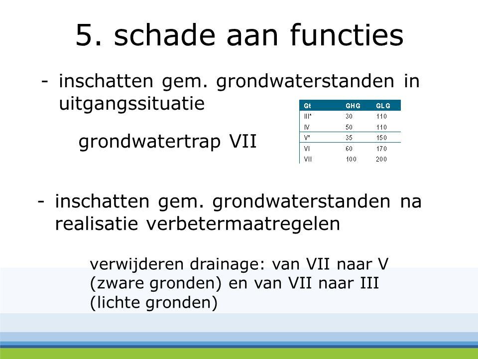 5. schade aan functies -inschatten gem.