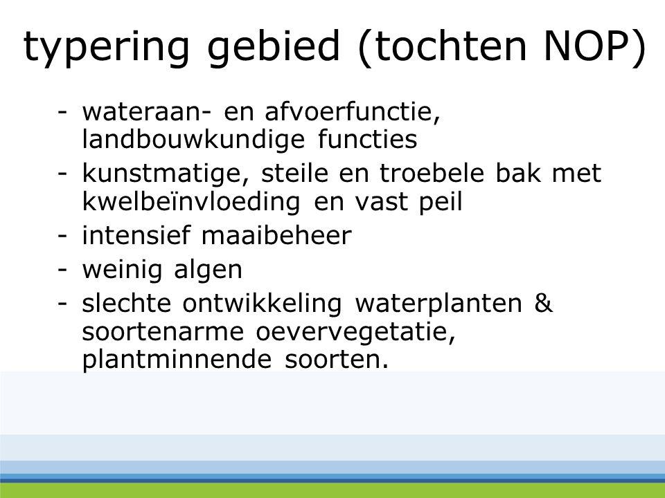typering gebied (tochten NOP) -wateraan- en afvoerfunctie, landbouwkundige functies -kunstmatige, steile en troebele bak met kwelbeïnvloeding en vast