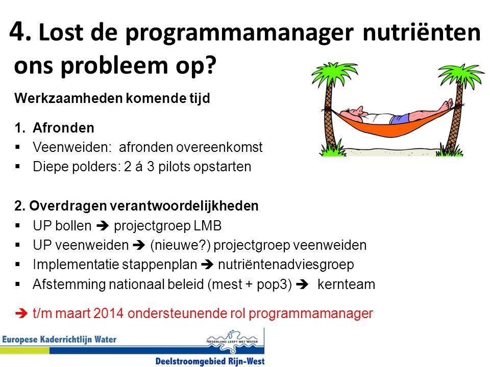 4.Lost de programmamanager nutriënten ons probleem op.
