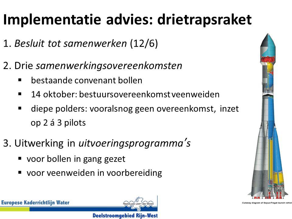 Implementatie advies: drietrapsraket 1.Besluit tot samenwerken (12/6) 2.