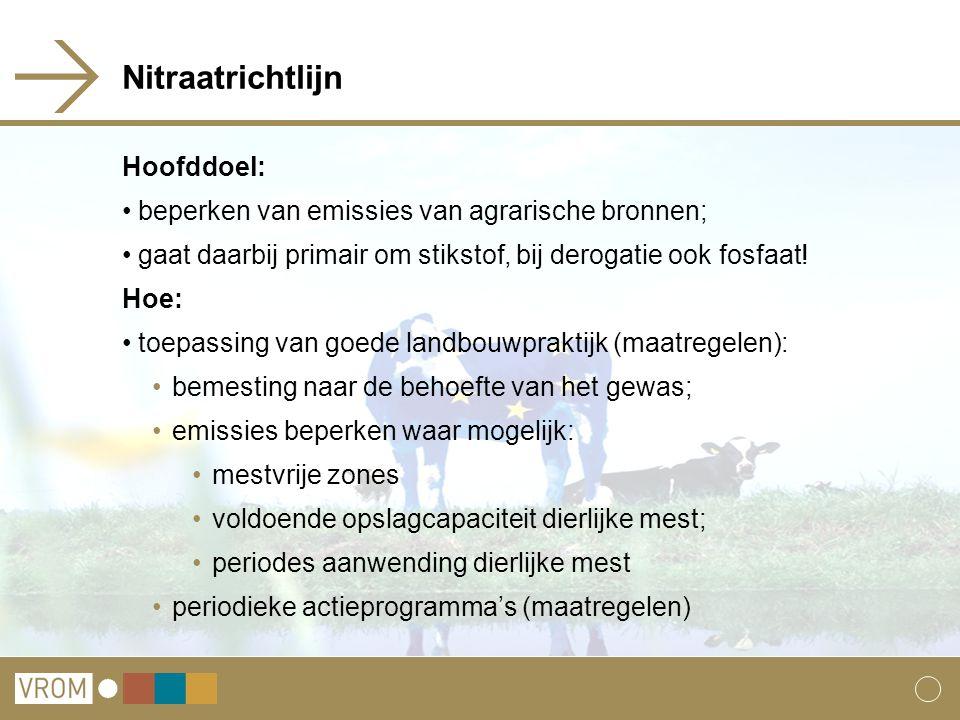 Nitraatrichtlijn Hoofddoel: beperken van emissies van agrarische bronnen; gaat daarbij primair om stikstof, bij derogatie ook fosfaat.