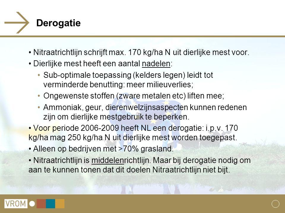 Derogatie Nitraatrichtlijn schrijft max. 170 kg/ha N uit dierlijke mest voor.