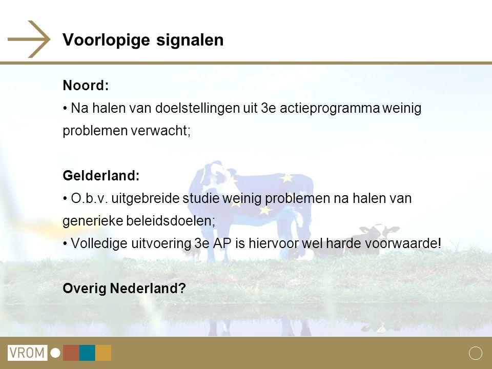 Voorlopige signalen Noord: Na halen van doelstellingen uit 3e actieprogramma weinig problemen verwacht; Gelderland: O.b.v.
