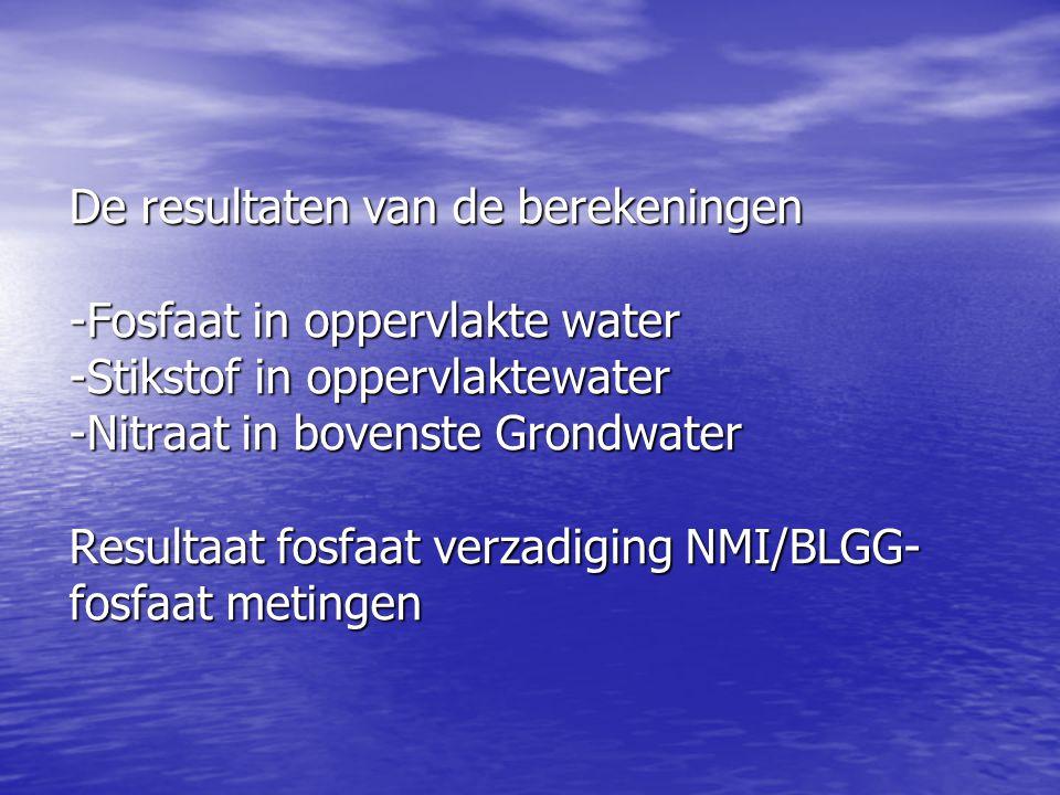 De resultaten van de berekeningen -Fosfaat in oppervlakte water -Stikstof in oppervlaktewater -Nitraat in bovenste Grondwater Resultaat fosfaat verzad