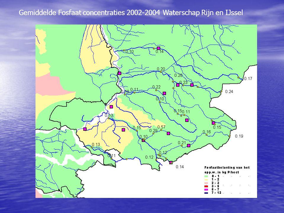 Gemiddelde Fosfaat concentraties 2002-2004 Waterschap Rijn en IJssel