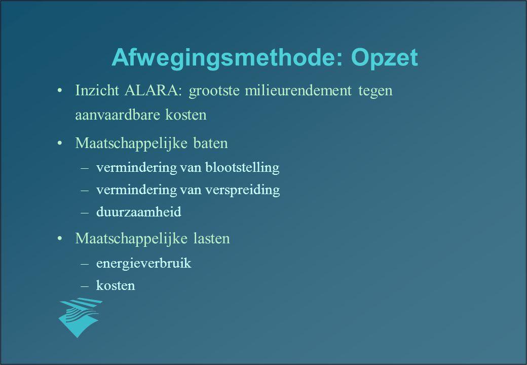 Afwegingsmethode: Opzet Inzicht ALARA: grootste milieurendement tegen aanvaardbare kosten Maatschappelijke baten –vermindering van blootstelling –verm