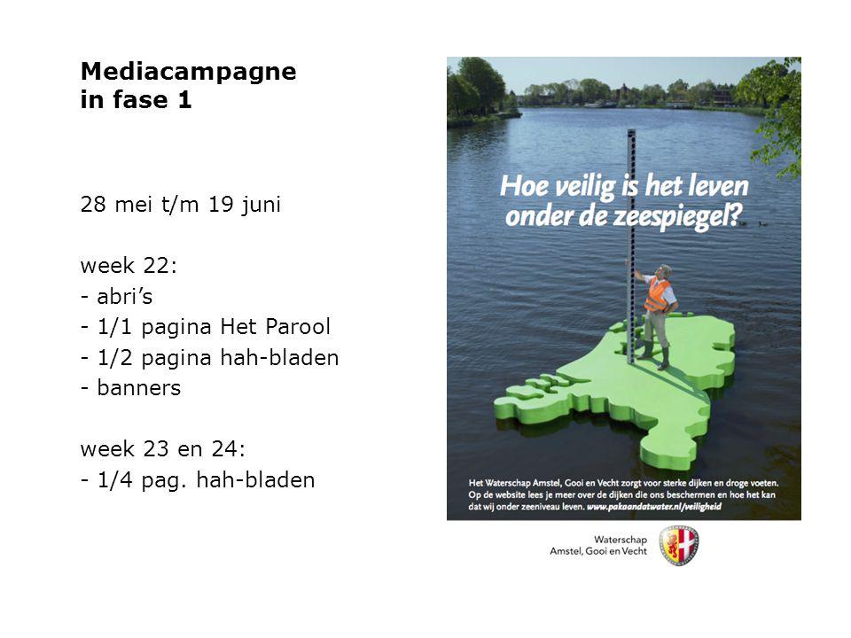 Mediacampagne in fase 1 28 mei t/m 19 juni week 22: - abri's - 1/1 pagina Het Parool - 1/2 pagina hah-bladen - banners week 23 en 24: - 1/4 pag.