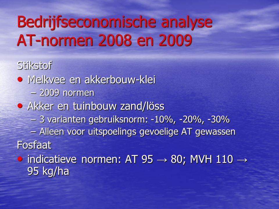 Bedrijfseconomische analyse AT-normen 2008 en 2009 Stikstof Melkvee en akkerbouw-klei Melkvee en akkerbouw-klei –2009 normen Akker en tuinbouw zand/lö