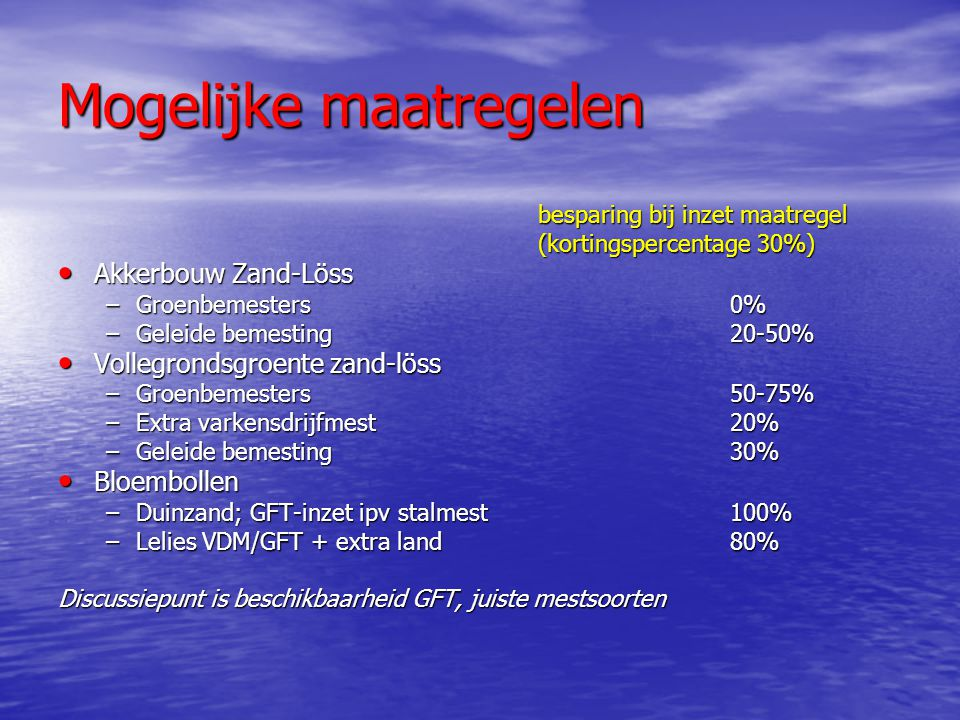 Mogelijke maatregelen besparing bij inzet maatregel besparing bij inzet maatregel (kortingspercentage 30%) Akkerbouw Zand-Löss Akkerbouw Zand-Löss –Gr