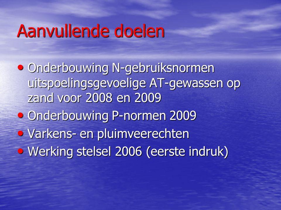 Aanvullende doelen Onderbouwing N-gebruiksnormen uitspoelingsgevoelige AT-gewassen op zand voor 2008 en 2009 Onderbouwing N-gebruiksnormen uitspoeling