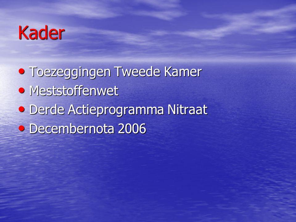 Kader Toezeggingen Tweede Kamer Toezeggingen Tweede Kamer Meststoffenwet Meststoffenwet Derde Actieprogramma Nitraat Derde Actieprogramma Nitraat Dece