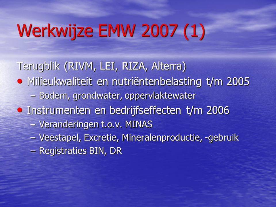 Werkwijze EMW 2007 (1) Terugblik (RIVM, LEI, RIZA, Alterra) Milieukwaliteit en nutriëntenbelasting t/m 2005 Milieukwaliteit en nutriëntenbelasting t/m