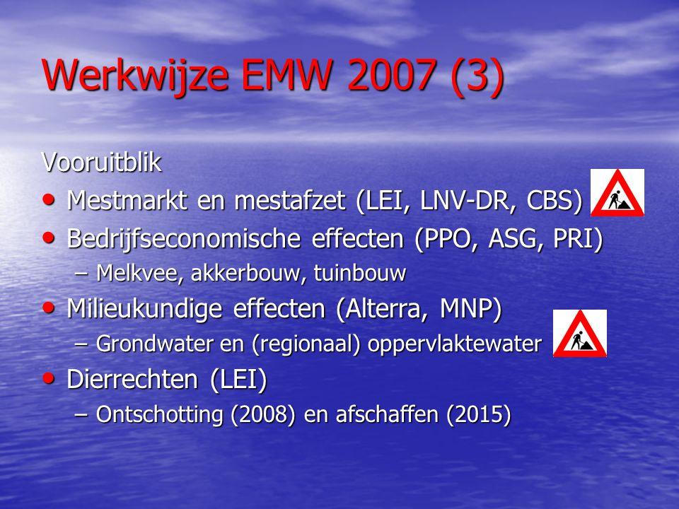 Werkwijze EMW 2007 (4) Synthese (MNP): opdracht LNV/VROM Samenvatten en verbinden deelprojecten en overig relevant materiaal Samenvatten en verbinden deelprojecten en overig relevant materiaal Representativiteit van conclusies Representativiteit van conclusies –EMW uitspraken op landelijk, sector, teelt, regio niveau –Aansluiting belevingswereld Synthese (MNP): aanvullend Percepties mestproblematiek Percepties mestproblematiek EU-benchmarking N-overschot en nitraat EU-benchmarking N-overschot en nitraat Uitgangspunten opschaling economie Uitgangspunten opschaling economie Neveneffecten ammoniak Neveneffecten ammoniak