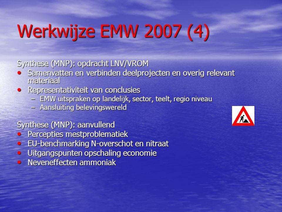 Werkwijze EMW 2007 (4) Synthese (MNP): opdracht LNV/VROM Samenvatten en verbinden deelprojecten en overig relevant materiaal Samenvatten en verbinden
