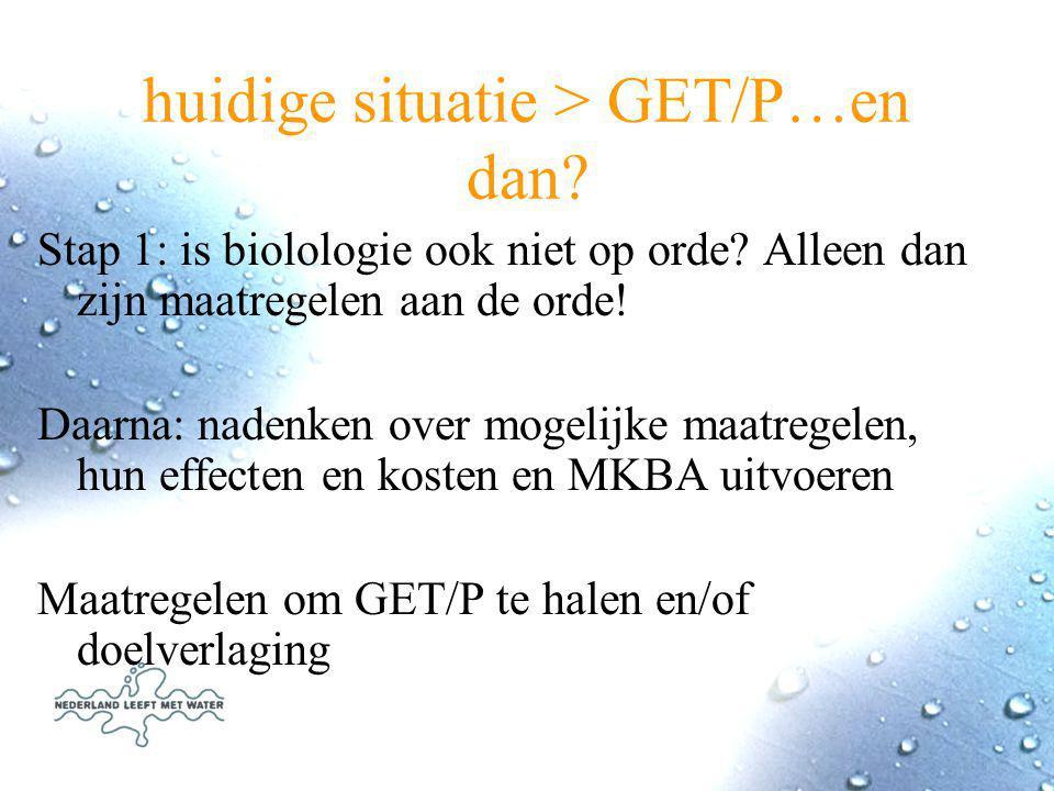 huidige situatie > GET/P…en dan. Stap 1: is biolologie ook niet op orde.