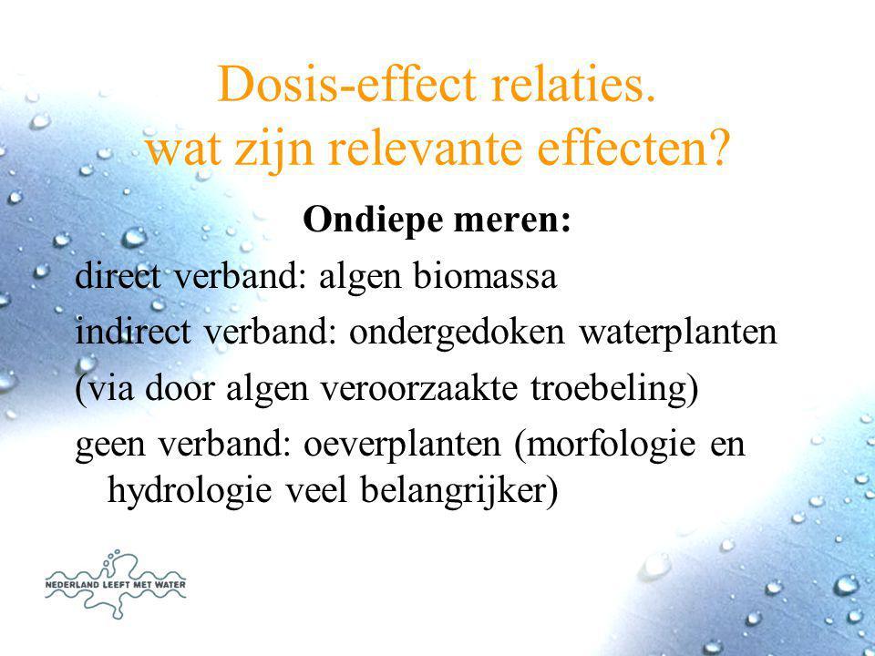 Dosis-effect relaties. wat zijn relevante effecten.
