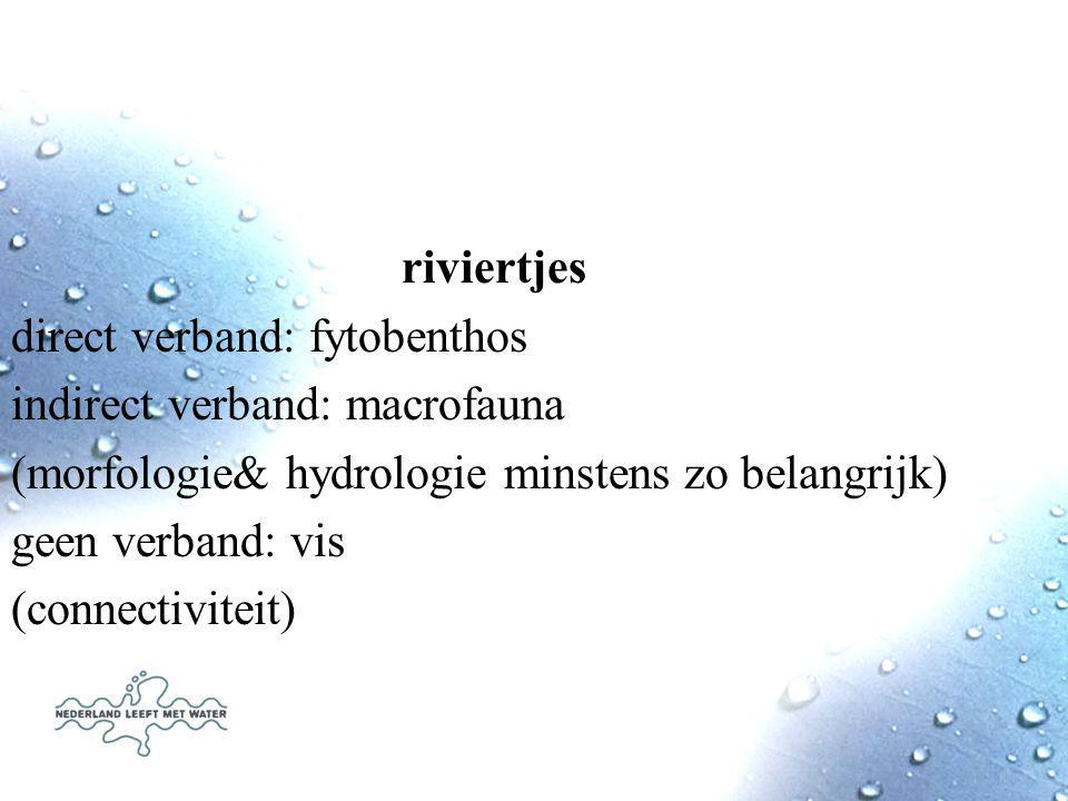 riviertjes direct verband: fytobenthos indirect verband: macrofauna (morfologie& hydrologie minstens zo belangrijk) geen verband: vis (connectiviteit)