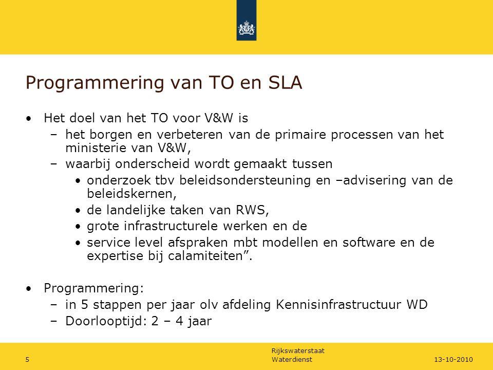 """Rijkswaterstaat Waterdienst413-10-2010 Programmering van SO """"Het doel van het SO door Deltares is: het bijdragen aan het onderhouden en versterken van"""