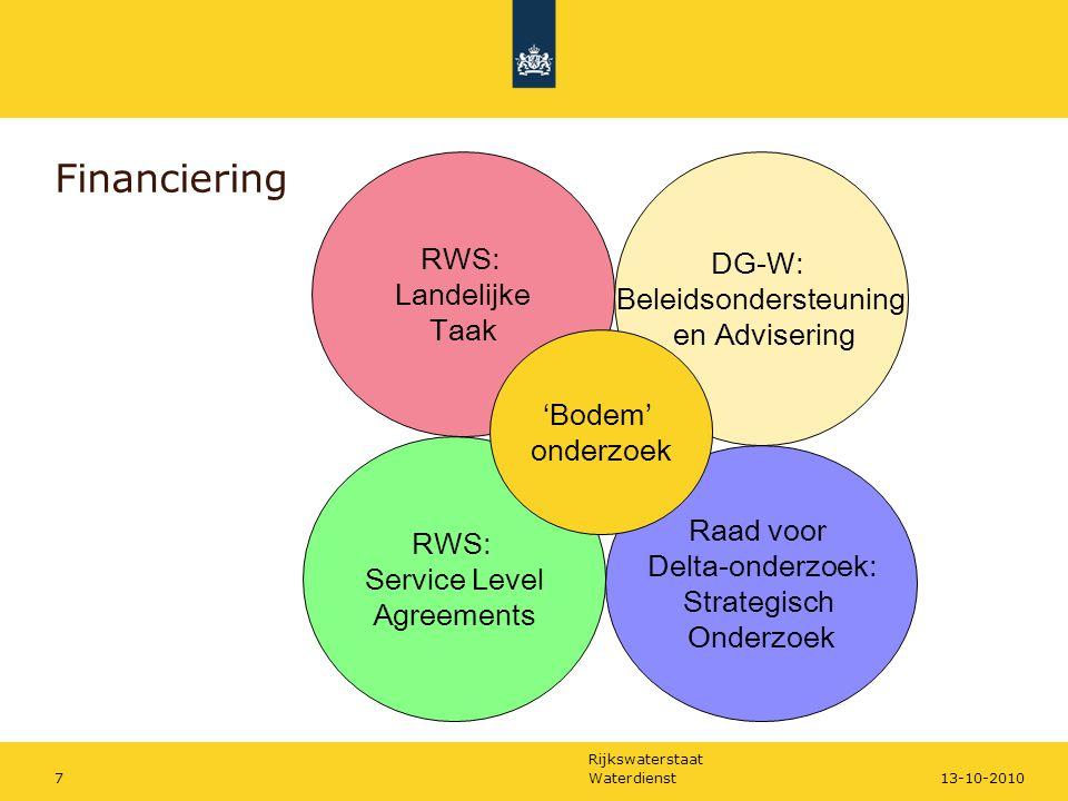 Rijkswaterstaat Waterdienst713-10-2010 Financiering RWS: Landelijke Taak DG-W: Beleidsondersteuning en Advisering Raad voor Delta-onderzoek: Strategisch Onderzoek RWS: Service Level Agreements 'Bodem' onderzoek