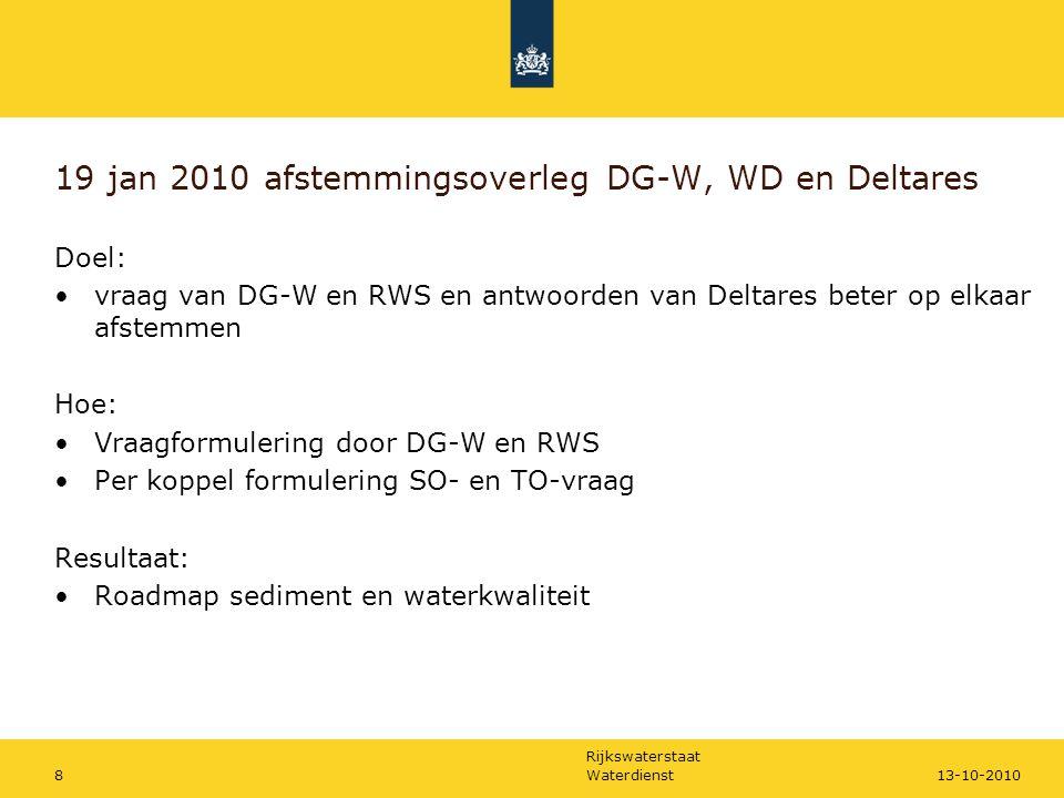 Rijkswaterstaat Waterdienst813-10-2010 19 jan 2010 afstemmingsoverleg DG-W, WD en Deltares Doel: vraag van DG-W en RWS en antwoorden van Deltares beter op elkaar afstemmen Hoe: Vraagformulering door DG-W en RWS Per koppel formulering SO- en TO-vraag Resultaat: Roadmap sediment en waterkwaliteit