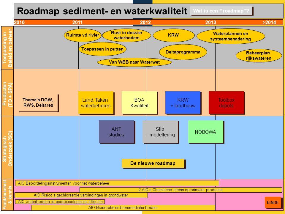 13-10-2010 1 Toepassing in Beleid en beheer Producten (TO + SPA) Strategisch Onderzoek (SO) 2010 2011 2012 2013 >2014 Fundamenteel & kennis AIO Beoordelingsinstrumenten voor het waterbeheer AIO water(bodem) irt ecotoxicologische effecten Roadmap sediment- en waterkwaliteit 2 AIO's Chemische stress op primaire productie AIO Biosorptie en bioremediatie bodem AIO Risico's gechloreerde verbindingen in grondwater Land.