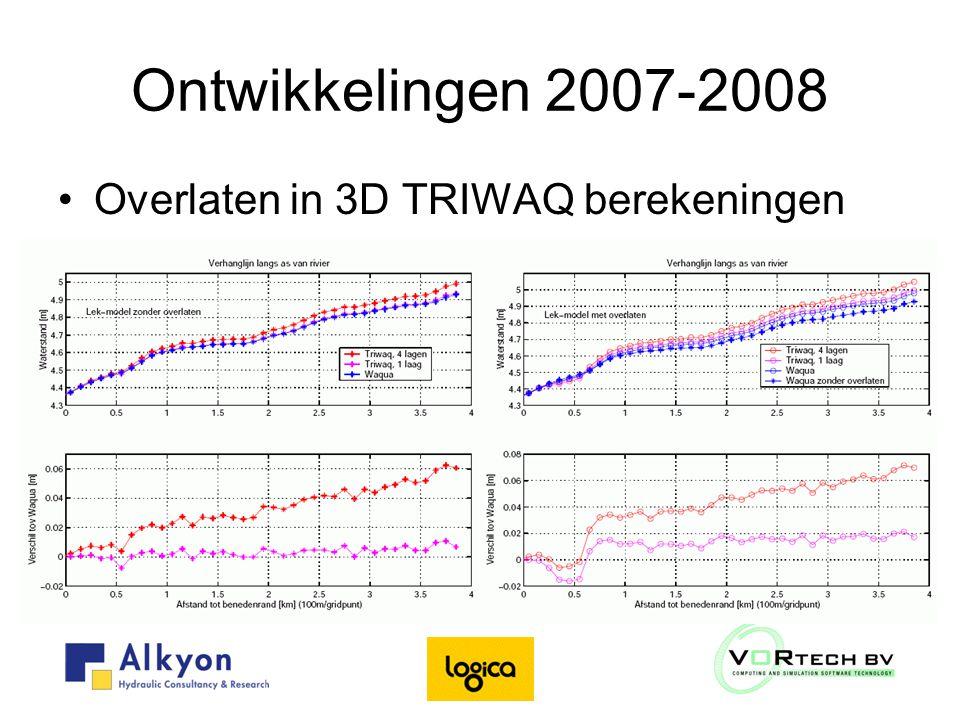 Ontwikkelingen 2007-2008 Overlaten in 3D TRIWAQ berekeningen
