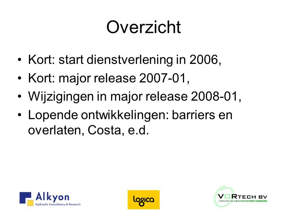 Overzicht Kort: start dienstverlening in 2006, Kort: major release 2007-01, Wijzigingen in major release 2008-01, Lopende ontwikkelingen: barriers en overlaten, Costa, e.d.