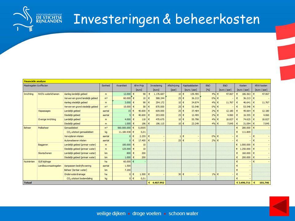 Investeringen & beheerkosten veilige dijken ● droge voeten ● schoon water