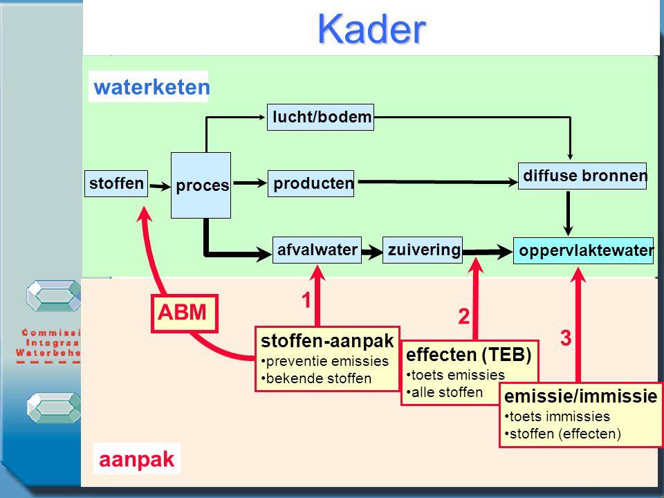 Toelichting op het schema voor stoffen (1) n n Afbraakproducten n n Toepasbaar voor anorganische stoffen n n R-zinnen (R45/46 – R50-53) n n Ondergrenzen (additieven) n n Zwarte-lijststoffen
