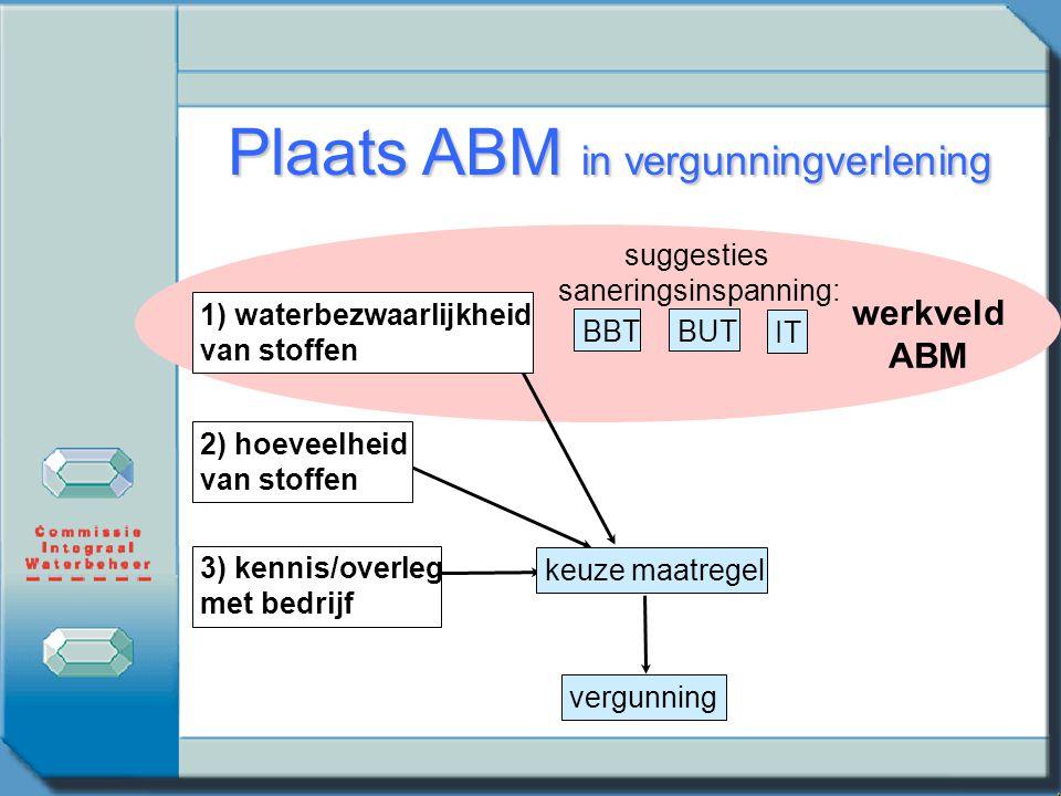werkveld ABM suggesties saneringsinspanning: BBTBUT IT vergunning keuze maatregel 1) waterbezwaarlijkheid van stoffen 2) hoeveelheid van stoffen 3) kennis/overleg met bedrijf Plaats ABM in vergunningverlening