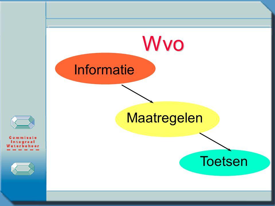 Informatie Maatregelen Toetsen Wvo