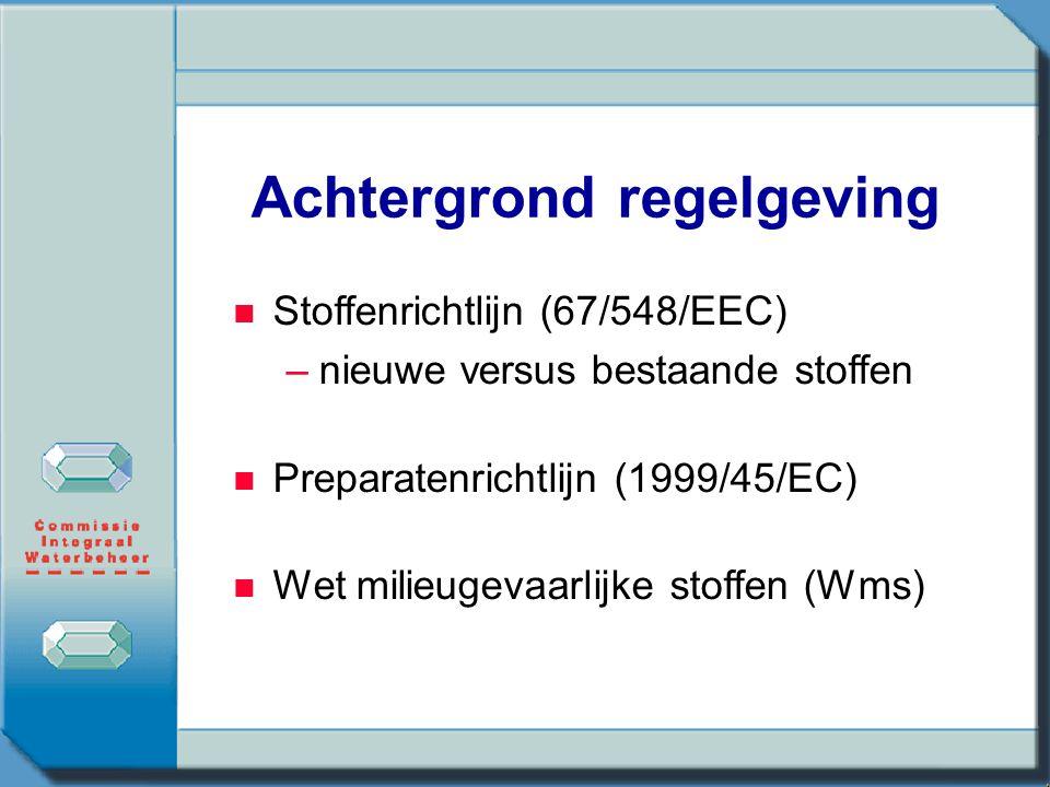 Achtergrond regelgeving Stoffenrichtlijn (67/548/EEC) –nieuwe versus bestaande stoffen Preparatenrichtlijn (1999/45/EC) Wet milieugevaarlijke stoffen (Wms)