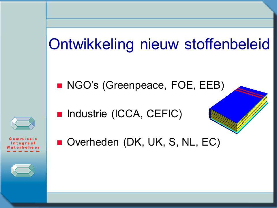 Project SOMS I nu 2002 2004 2005 2020 maatregelen o.b.v.