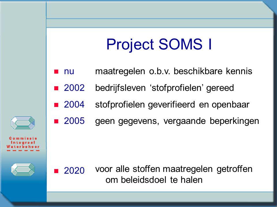 Project SOMS I nu 2002 2004 2005 2020 maatregelen o.b.v. beschikbare kennis bedrijfsleven 'stofprofielen' gereed stofprofielen geverifieerd en openbaa