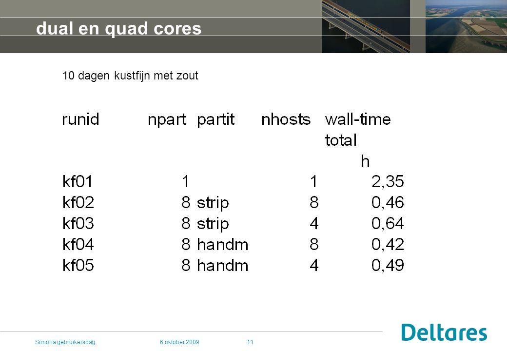 6 oktober 2009Simona gebruikersdag11 dual en quad cores 10 dagen kustfijn met zout
