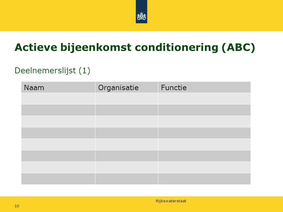 Rijkswaterstaat Actieve bijeenkomst conditionering (ABC) Deelnemerslijst (1) 10 NaamOrganisatieFunctie