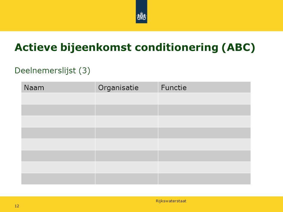 Rijkswaterstaat Actieve bijeenkomst conditionering (ABC) Deelnemerslijst (3) 12 NaamOrganisatieFunctie