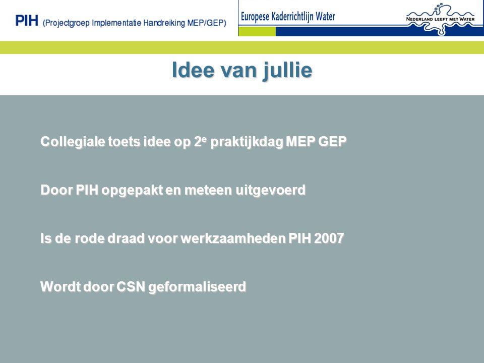 Idee van jullie Collegiale toets idee op 2 e praktijkdag MEP GEP Door PIH opgepakt en meteen uitgevoerd Is de rode draad voor werkzaamheden PIH 2007 Wordt door CSN geformaliseerd