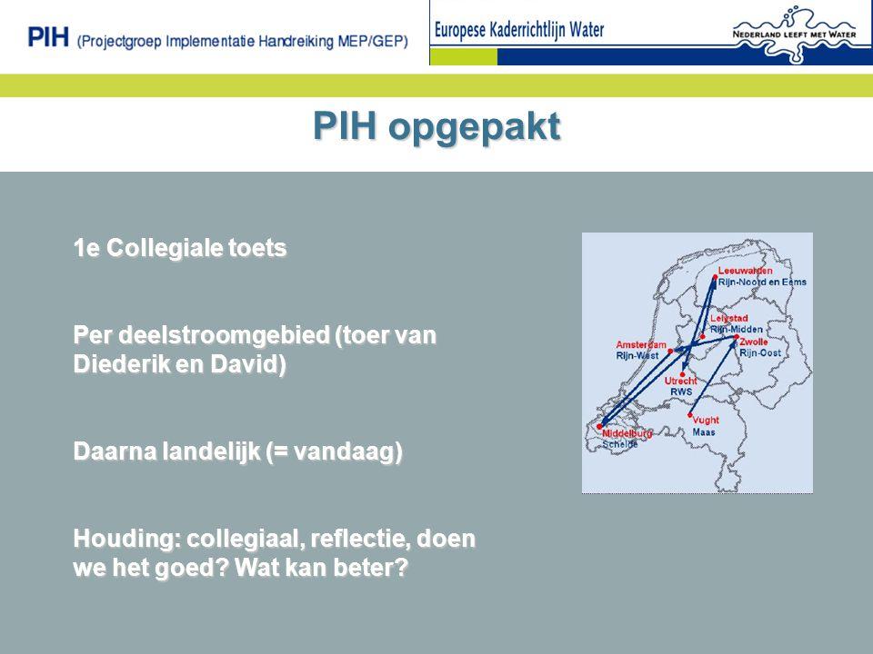PIH opgepakt 1e Collegiale toets Per deelstroomgebied (toer van Diederik en David) Daarna landelijk (= vandaag) Houding: collegiaal, reflectie, doen we het goed.