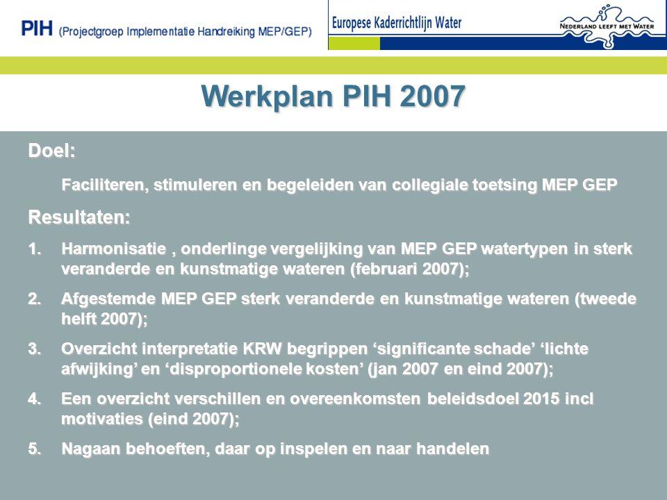 Werkplan PIH 2007 Doel: Faciliteren, stimuleren en begeleiden van collegiale toetsing MEP GEP Resultaten: 1.Harmonisatie, onderlinge vergelijking van MEP GEP watertypen in sterk veranderde en kunstmatige wateren (februari 2007); 2.Afgestemde MEP GEP sterk veranderde en kunstmatige wateren (tweede helft 2007); 3.Overzicht interpretatie KRW begrippen 'significante schade' 'lichte afwijking' en 'disproportionele kosten' (jan 2007 en eind 2007); 4.Een overzicht verschillen en overeenkomsten beleidsdoel 2015 incl motivaties (eind 2007); 5.Nagaan behoeften, daar op inspelen en naar handelen