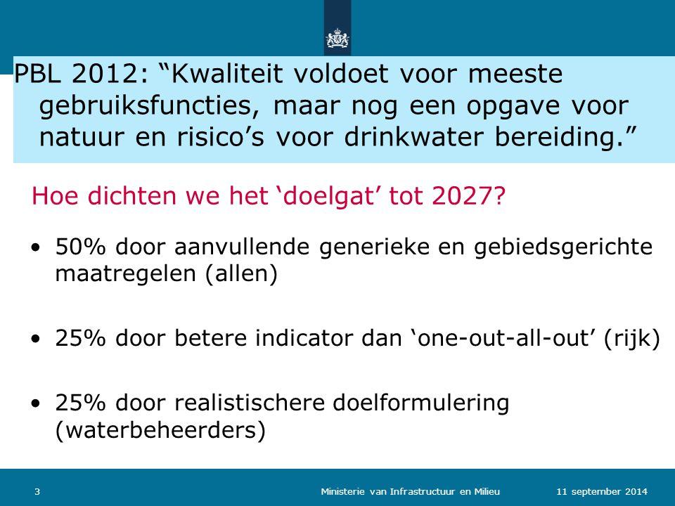 311 september 2014 Ministerie van Infrastructuur en Milieu Hoe dichten we het 'doelgat' tot 2027? 50% door aanvullende generieke en gebiedsgerichte ma