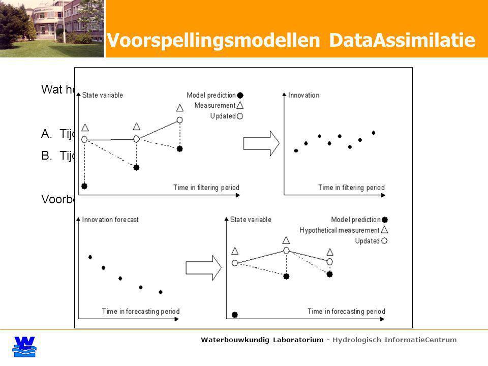 Waterbouwkundig Laboratorium - Hydrologisch InformatieCentrum Voorspellingsmodellen DataAssimilatie Wat houdt data-assimilatie in? A.Tijdens HINDCAST: